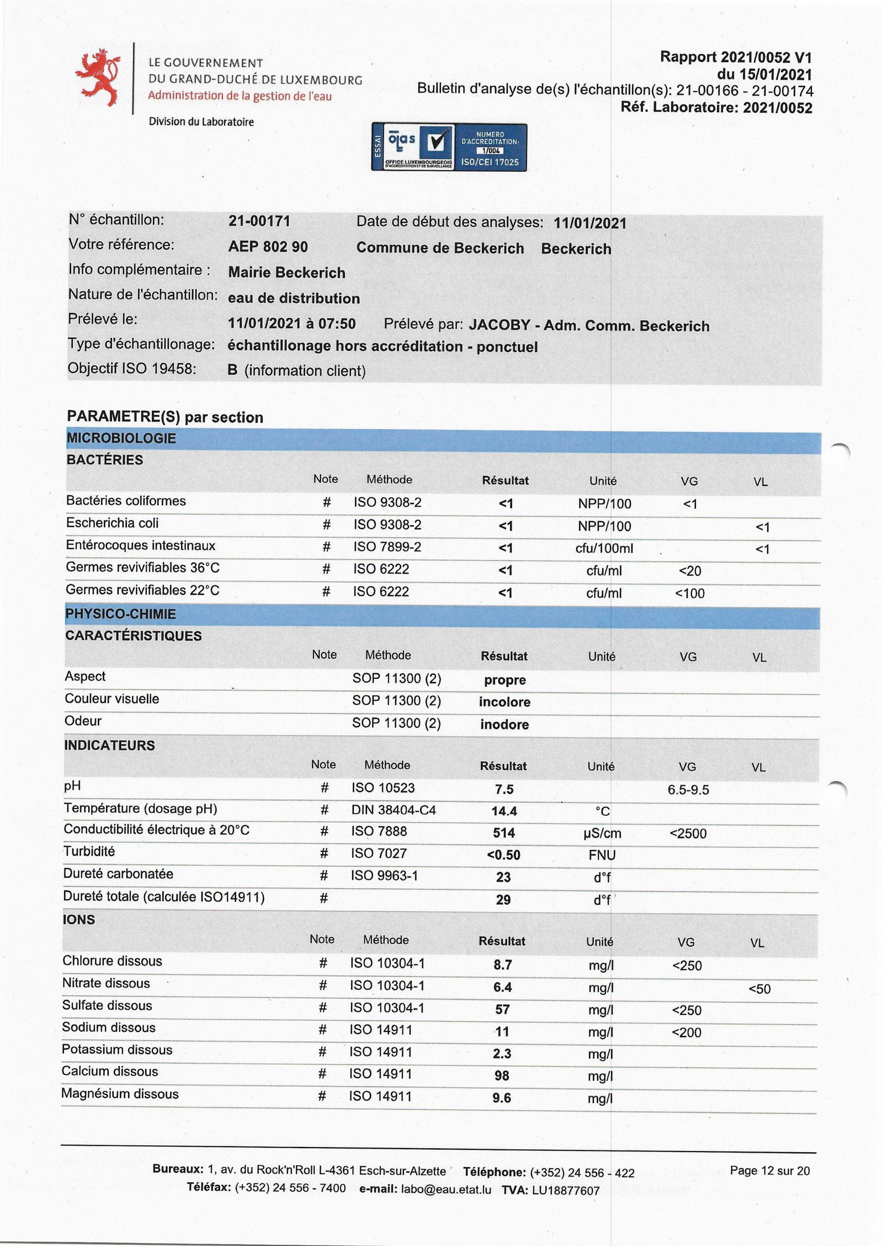 analyses d'eau du 21.01.2021 page 1